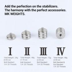 MK Weights